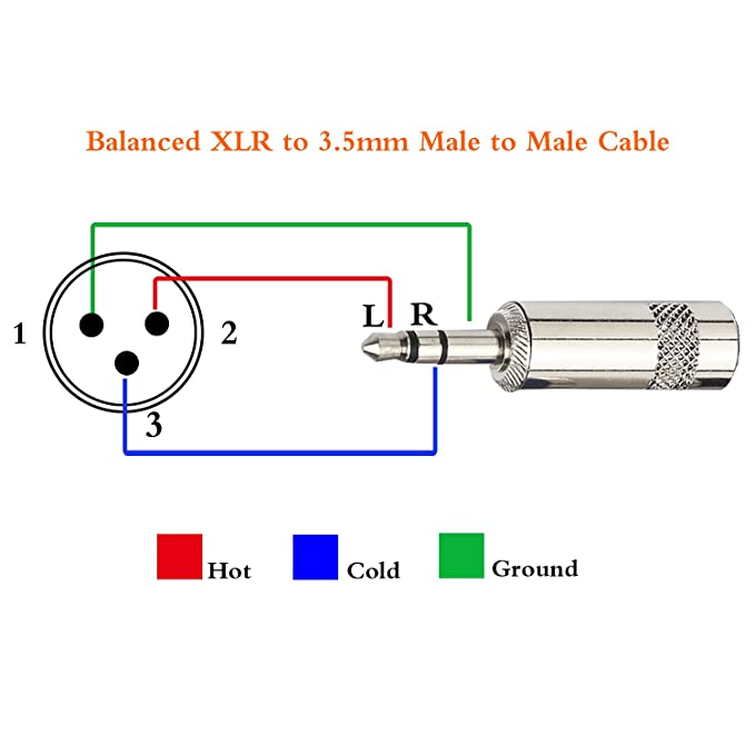 Diagram Stereo 3 5 To Male Xlr Wiring Diagram