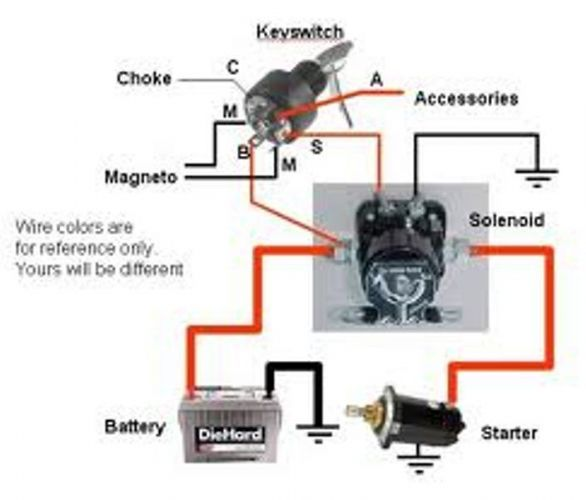 Swisher 60 14 5 Hp Briggs Ignition Switch Wiring Diagram