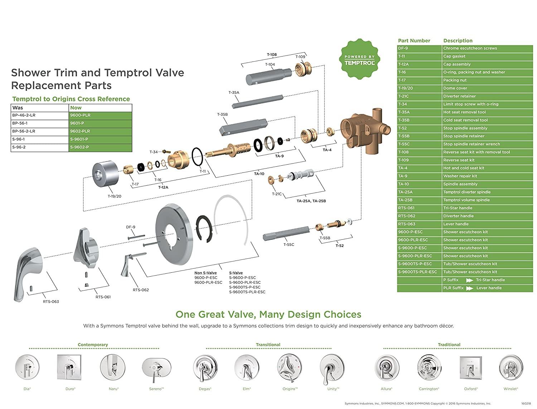 Symmons Temptrol Model A Parts Diagram