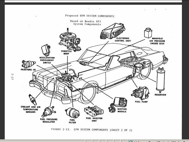 Diagram 1999 Eldorado Wiring Diagram Full Version Hd Quality Wiring Diagram Unsuspension Journaldunthesard Fr