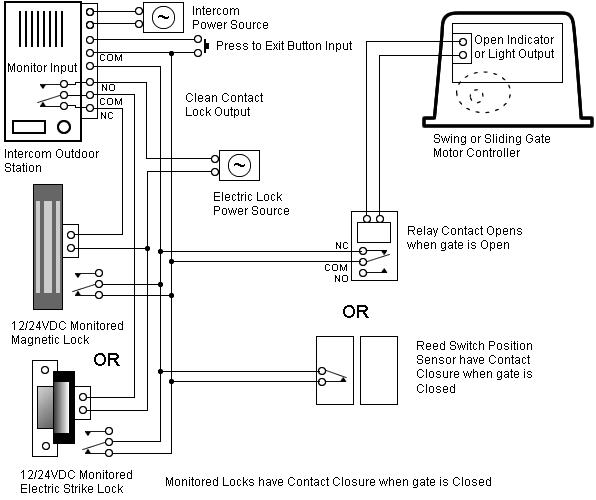 Toneshaper Wiring Diagram Stratocaster Coilsplit