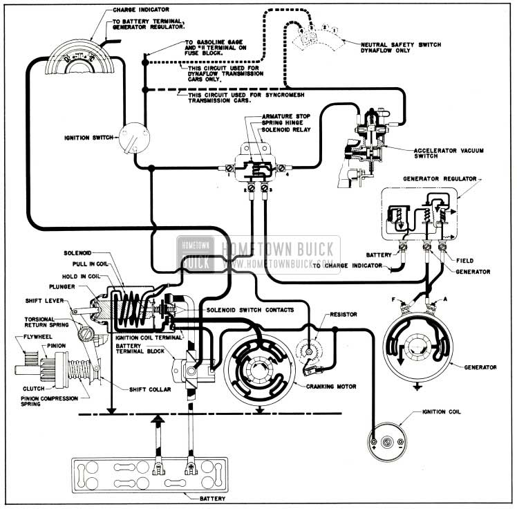 Torronado Vacuum Wiring Diagram