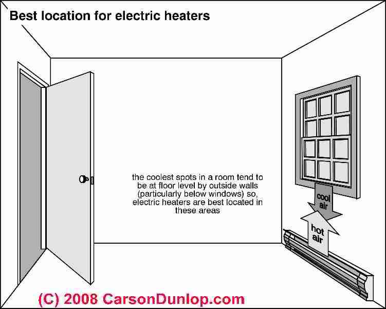 Tpi Baseboard Heater Wiring Diagram
