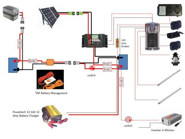 Trailer 12 Volt Electrical Wiring Diagram From Battery To Resettable Fuse