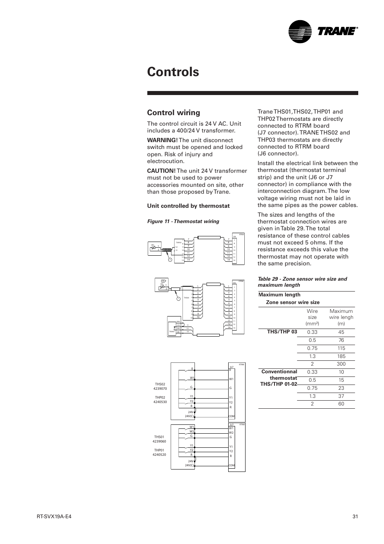 Model Trane Wiring Diagram F Model Trane Wiring Diagram
