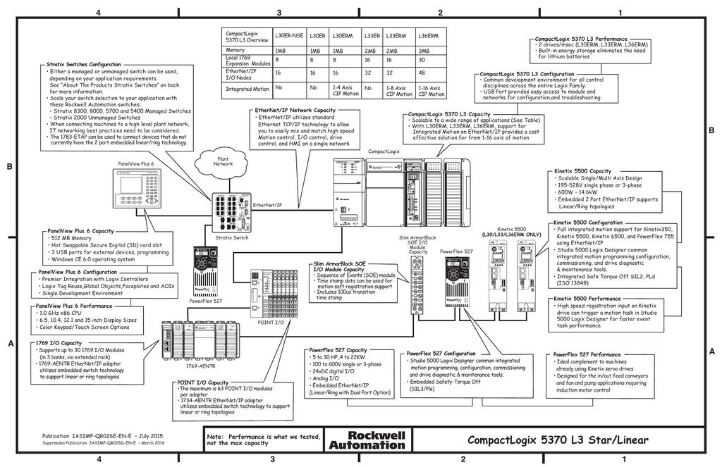 Trane Baystat 239 Wiring Diagram