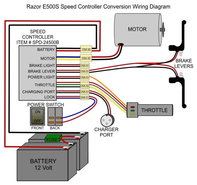 Trikke Wiring Diagram