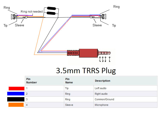 Trrs Jack Wiring Diagram