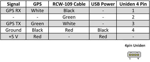 Uniden Dc906 Wiring Diagram