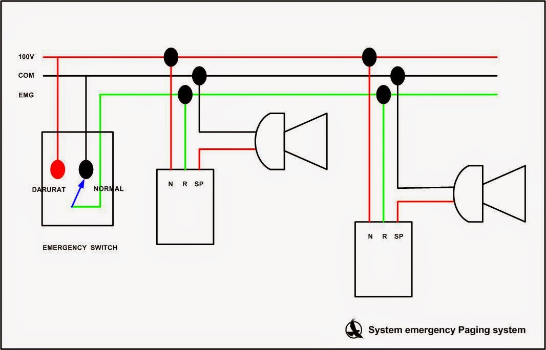 bogen paging system wiring diagram valcom 2006-a paging wiring diagram f fuel system wiring diagram