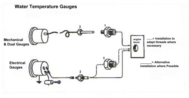 Vdo Water Temp Gauge Wiring Diagram