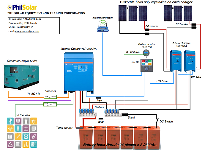 Victron Inverter Wiring Diagram