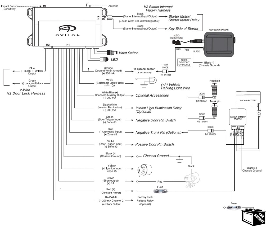 DIAGRAM] Viper 5305v Remote Start Wiring Diagram FULL Version HD Quality Wiring  Diagram - FLOWDIAGRAM.GABRIELEROSSI.ITGabriele Rossi