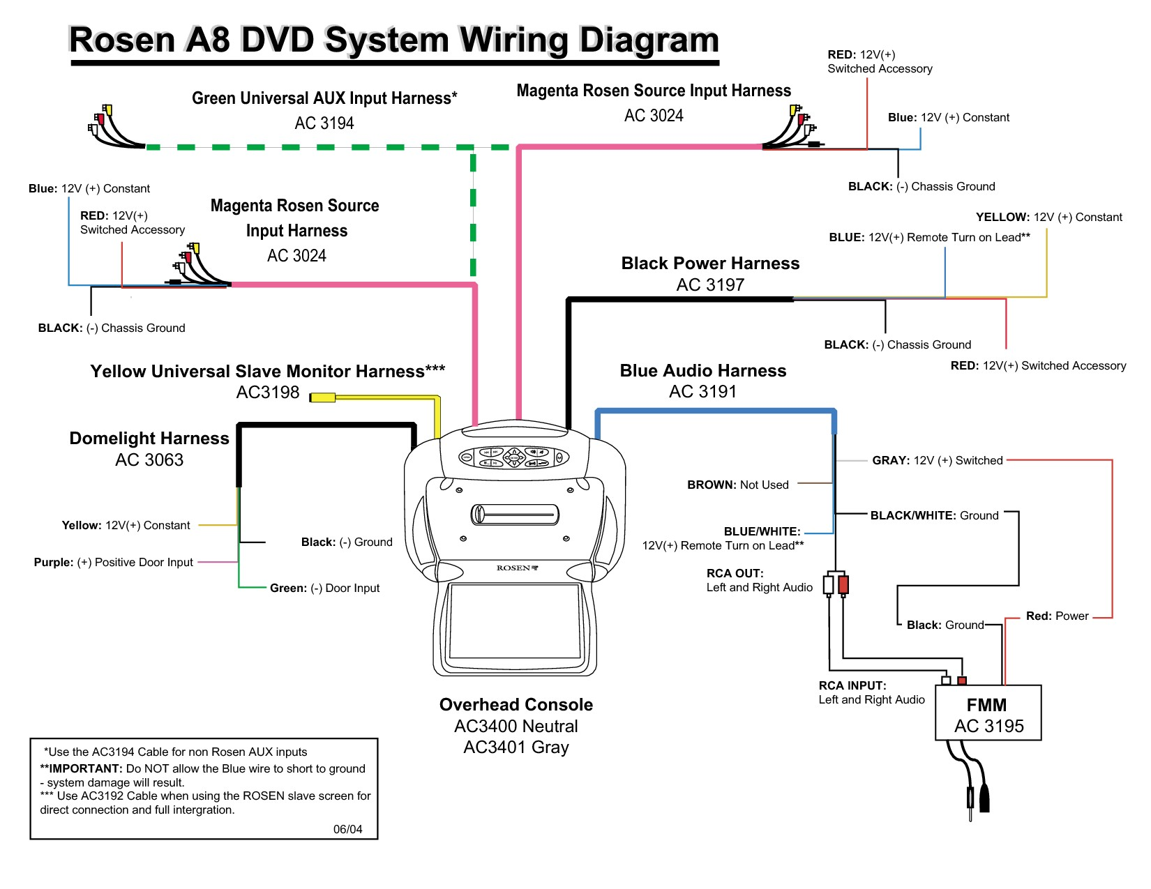 Viper 5704 Wiring Diagram from wiringall.com