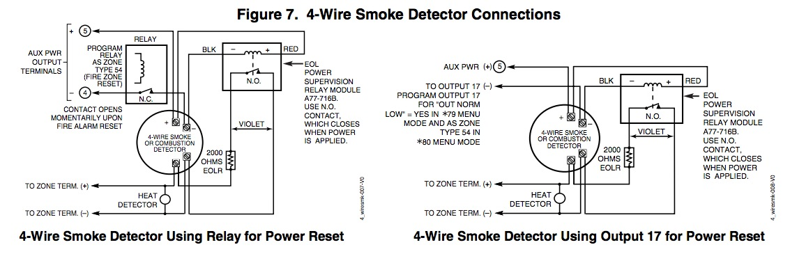 Honeywell Vista 20P Wiring Diagram from wiringall.com