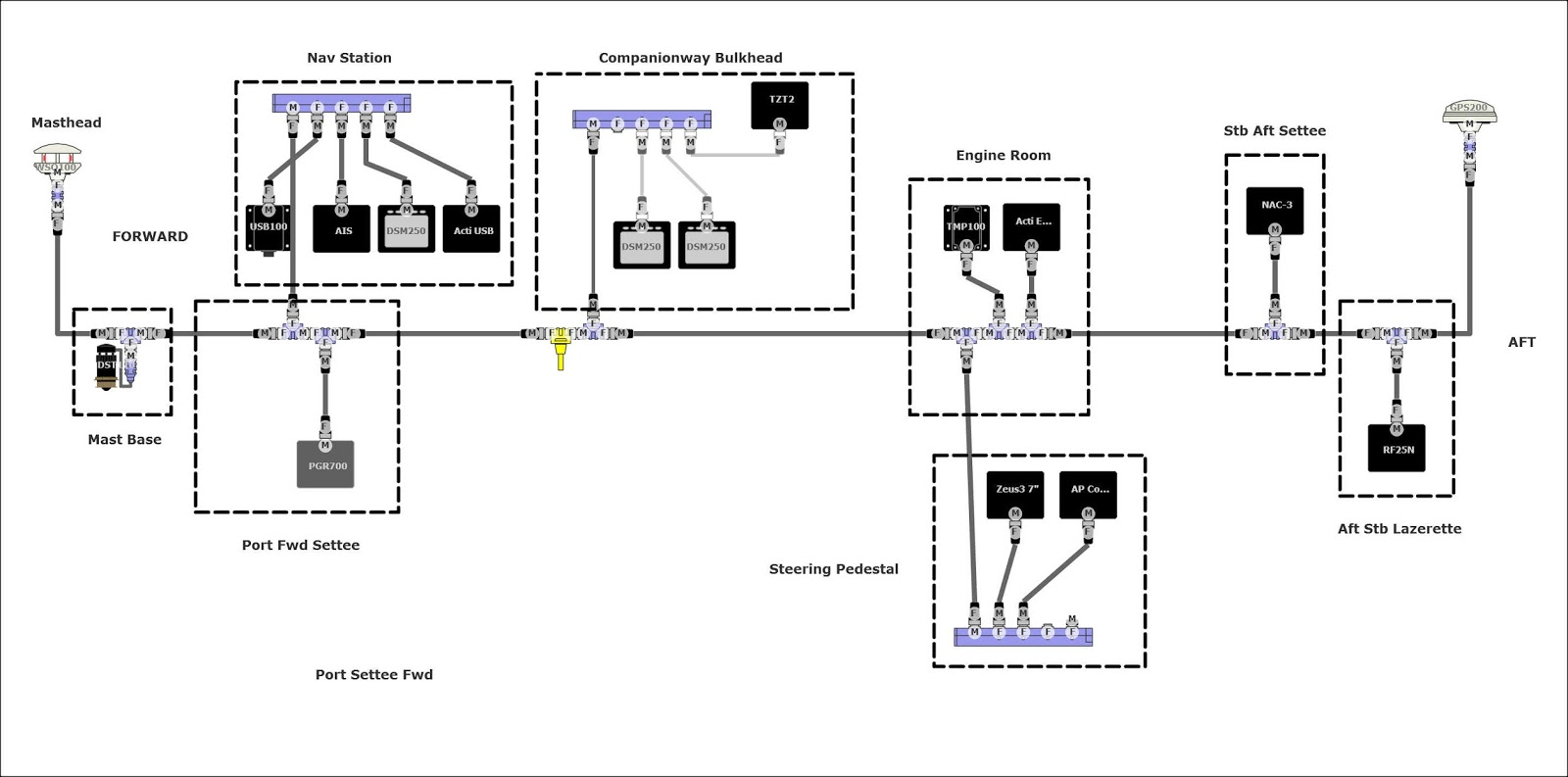 Vmax 1200 Tach Wiring Diagram
