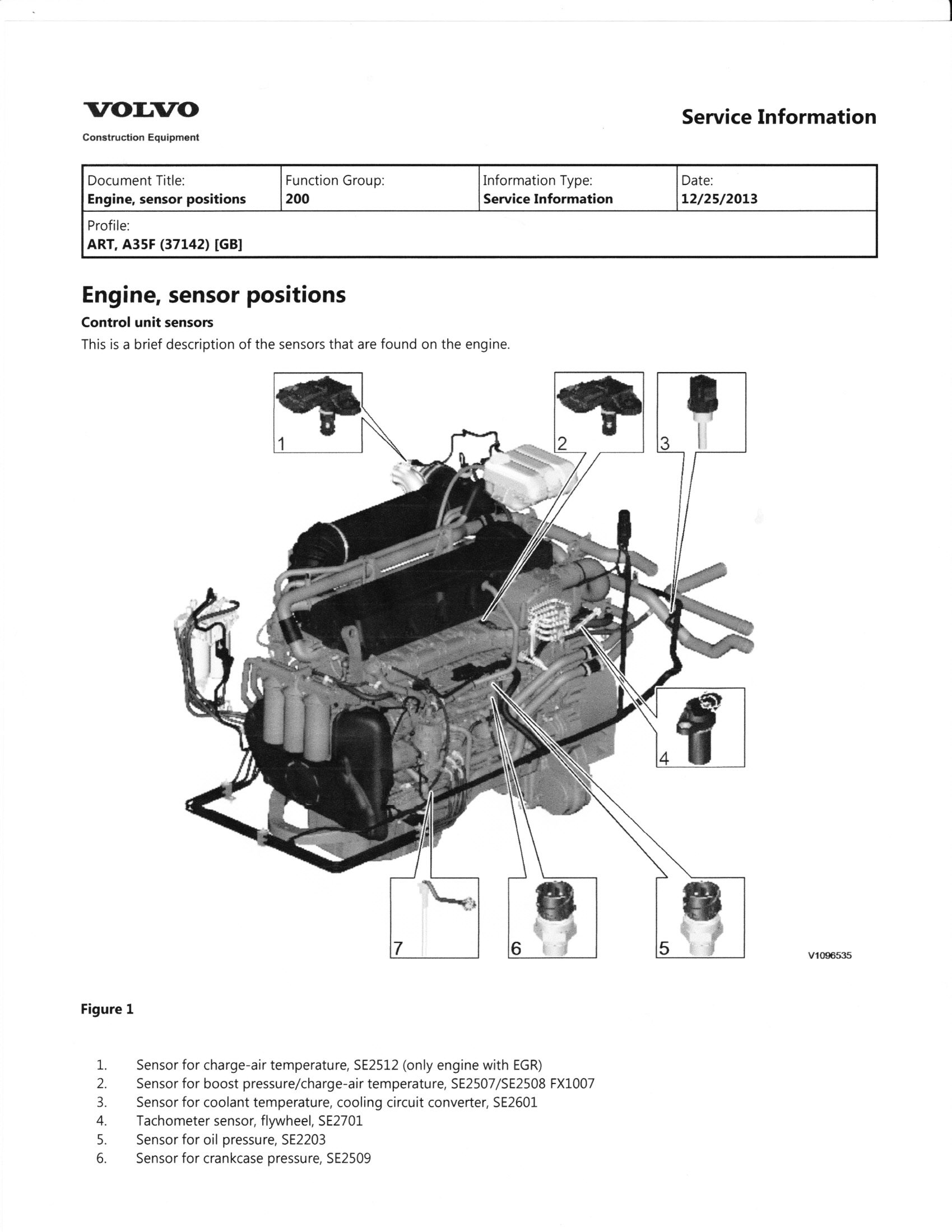 Volvo D13 Engine Diagram