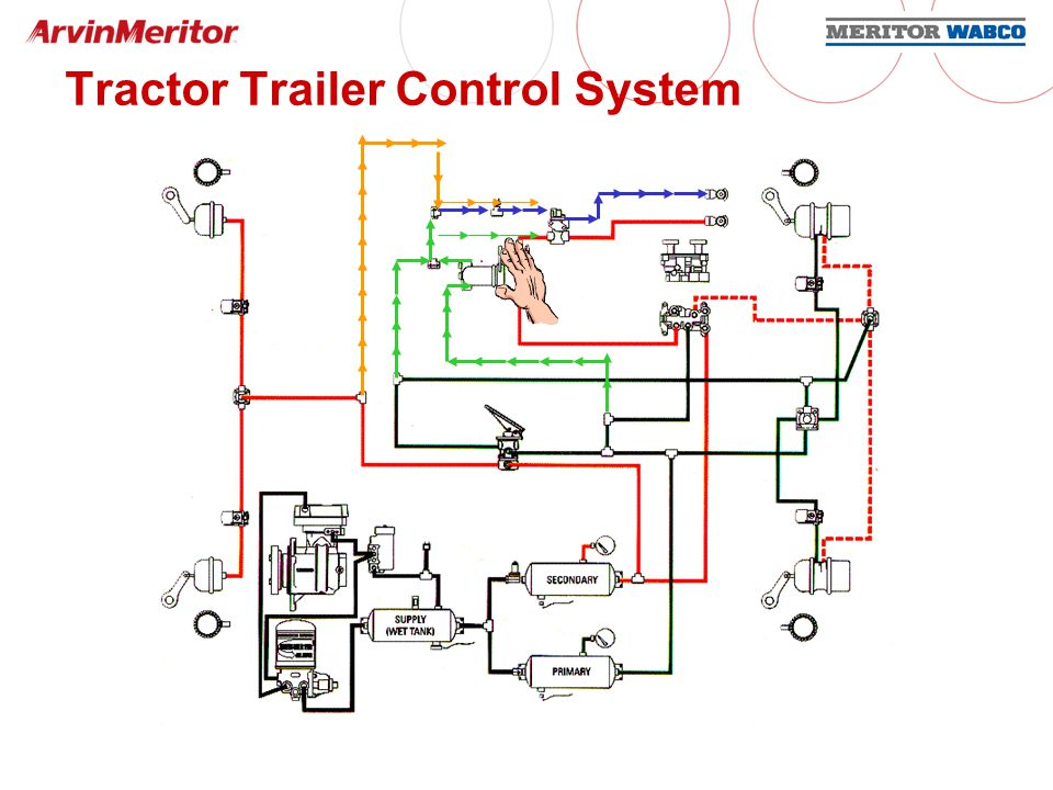 wabco abs d wiring diagram wabco abs wiring diagram plug