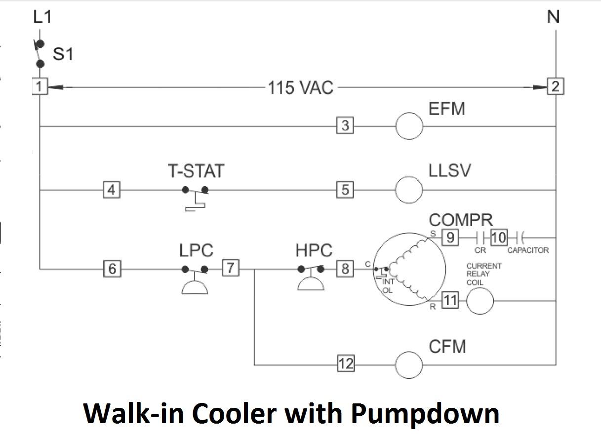 DIAGRAM] Pump Down System Wiring Diagram FULL Version HD Quality Wiring  Diagram - CARSDIAGRAMS.AMMEDIOCASA.IT | Pump Down System Wiring Diagram |  | carsdiagrams.ammediocasa.it