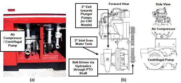Waterous Fire Pump Diagram