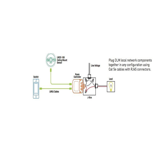Vacancy Sensor Wiring Diagram from wiringall.com