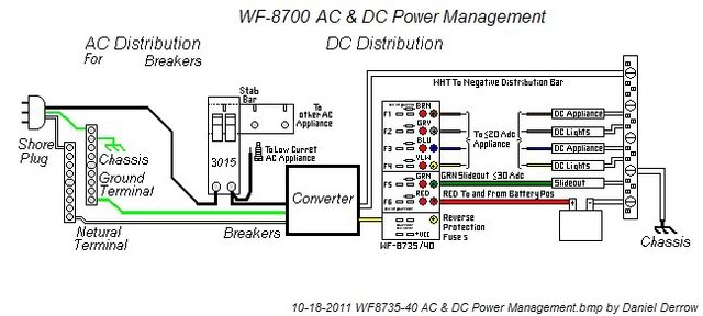 Wfco 9865 Converter Wiring Diagram