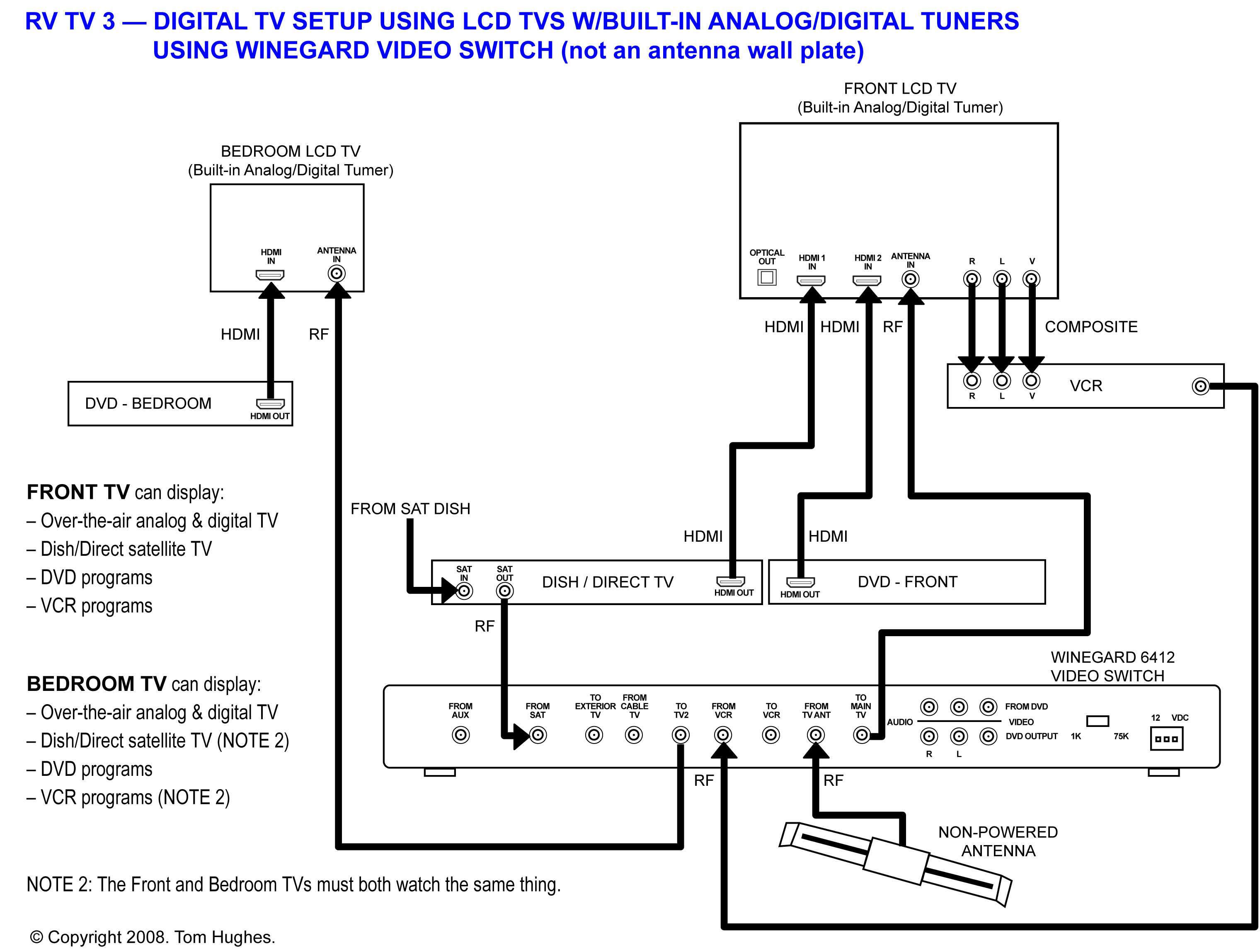 Winegard Antenna Wiring Diagram