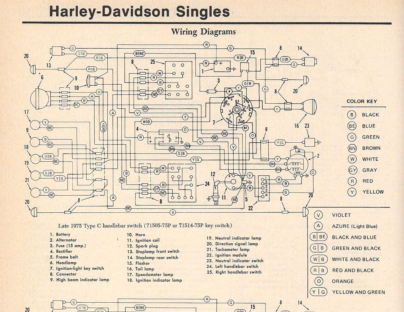 Wiring Diagram 1975 Ss125 Harley Motorcycle