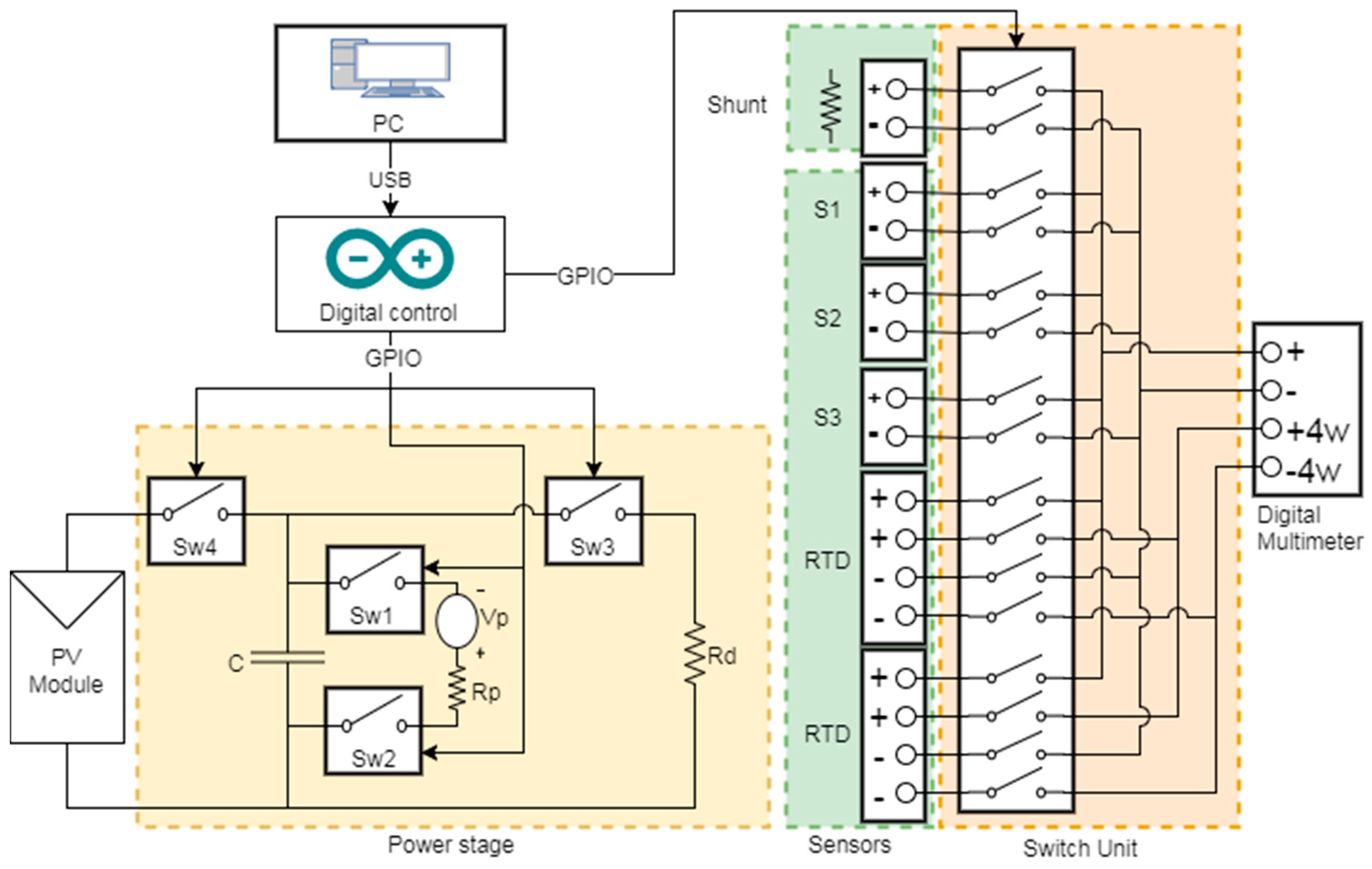 Diagram Chris Craft Wiring Diagrams Full Version Hd Quality Wiring Diagrams Wiringpros18 Dinosauri Bora It
