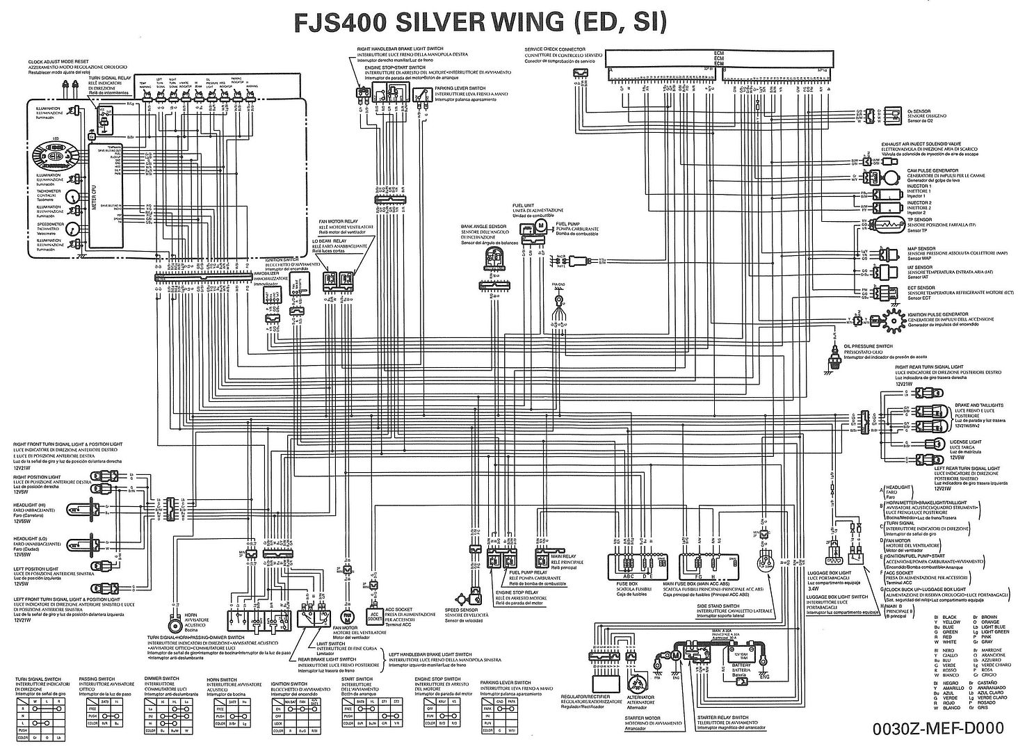 DIAGRAM] 2003 Honda Reflex Wiring Diagrams FULL Version HD Quality Wiring  Diagrams - GFCIWIRING.LEXANESIRAC.FR