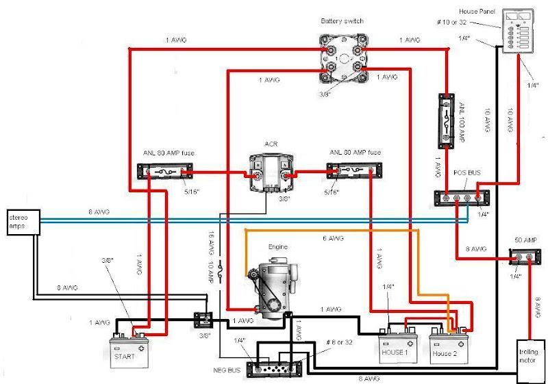 Wiring Diagram 2005 Sea Ray Sundeck