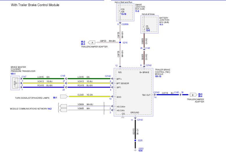 Wiring Diagram 2018 Ford Super Duty Upfitter Switch