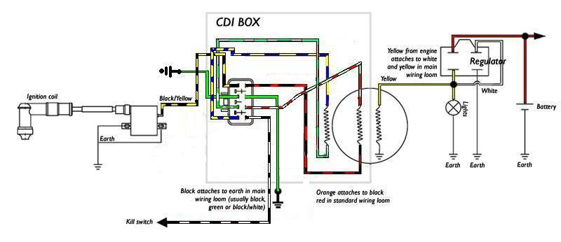 Honda Wiring Diagram For Cc Motorcycle on honda 90 ignition wiring diagram, honda rancher wiring-diagram, honda motorcycle carb diagrams, honda chopper wiring diagram, honda xr 250 wiring diagram, honda cb750 wiring-diagram, honda motorcycle ignition, honda sl70 wiring-diagram, honda wiring harness diagram, honda crf50 wiring diagram, honda motorcycle fuse, honda cb550 wiring-diagram, honda cb350 wiring-diagram, honda elite wiring-diagram, honda motorcycle transmission, honda c70 wiring-diagram, honda motorcycle fuel system, honda vtx wiring-diagram, honda c 200 wiring diagram, honda motorcycle gearbox,