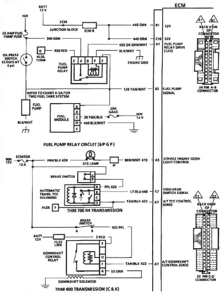 DIAGRAM] 2001 S10 Pickup Wiring Harness Diagrams FULL Version HD Quality  Harness Diagrams - DIAGRAMOFTHEUNIVERSE.B2BNETWORK.ITprowler wiring diagram