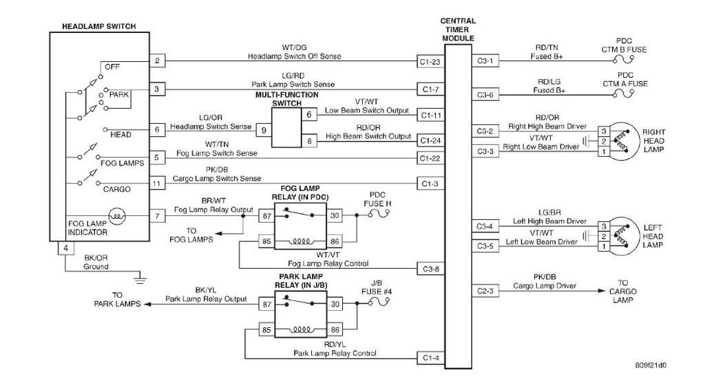 Wiring Diagram Ctm Tracker Hs