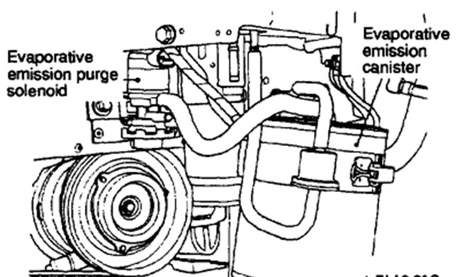 Wiring Diagram Evap Shutoff Valve 2002 Crv