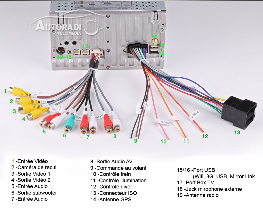 Wiring Diagram For 2din Bill Car Stereo