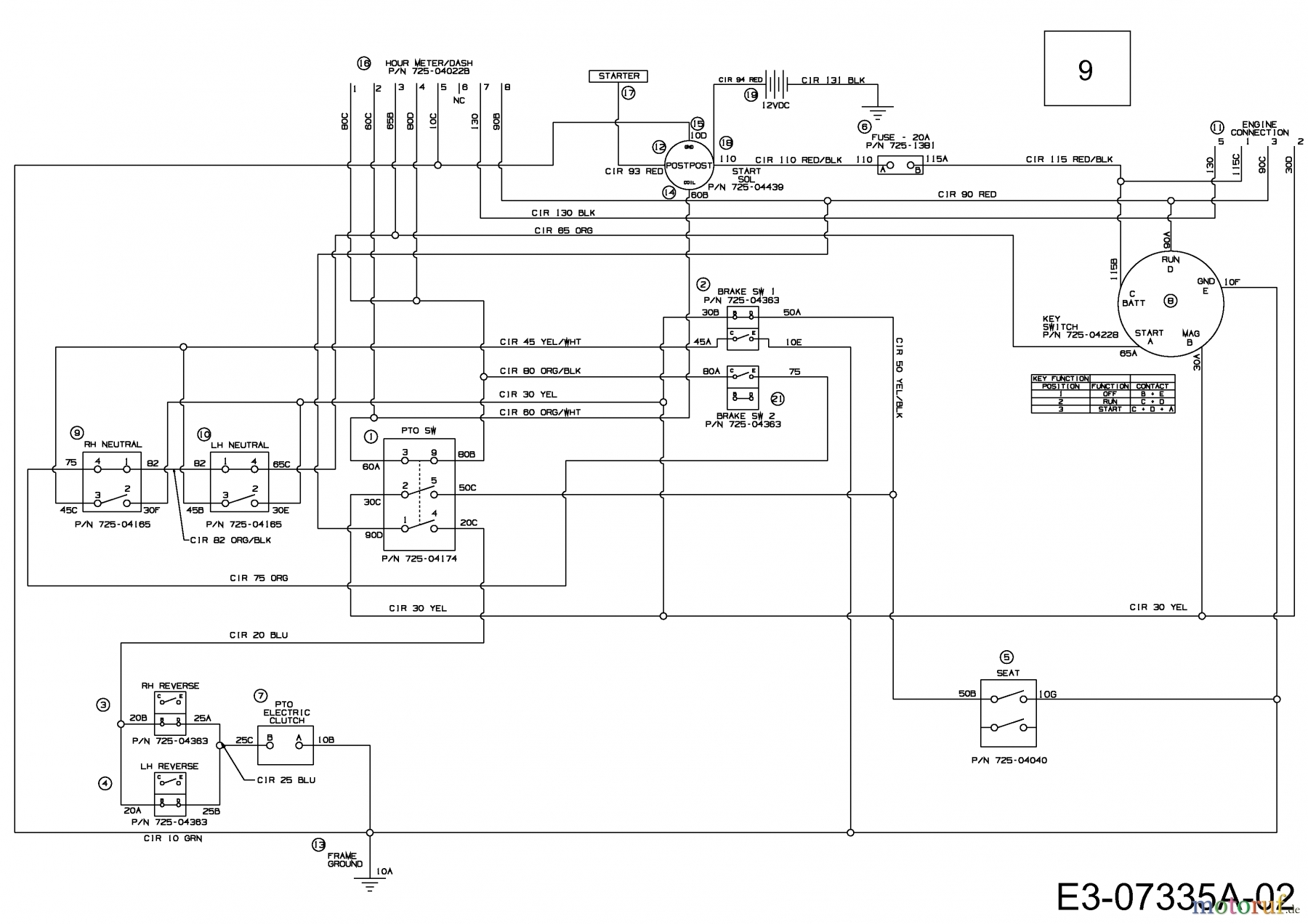 Wiring Diagram For A Cub Cadet Rzt 54