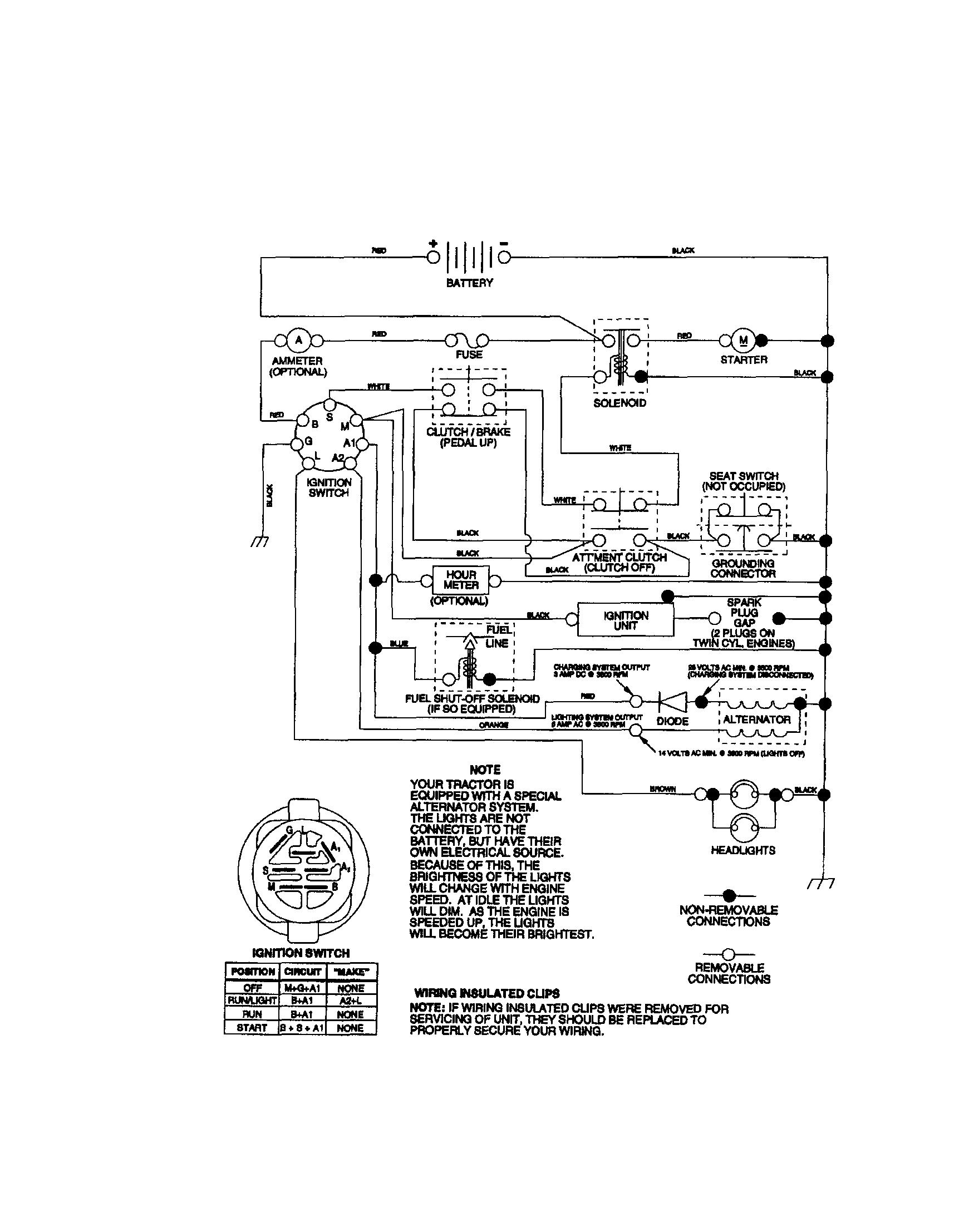 Craftsman Mower Wiring Diagram from wiringall.com