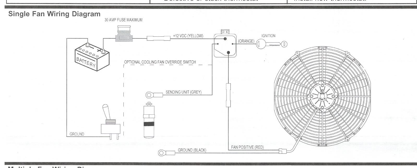 Wiring Diagram For Cooling Fan Circuit On A 98 Sls