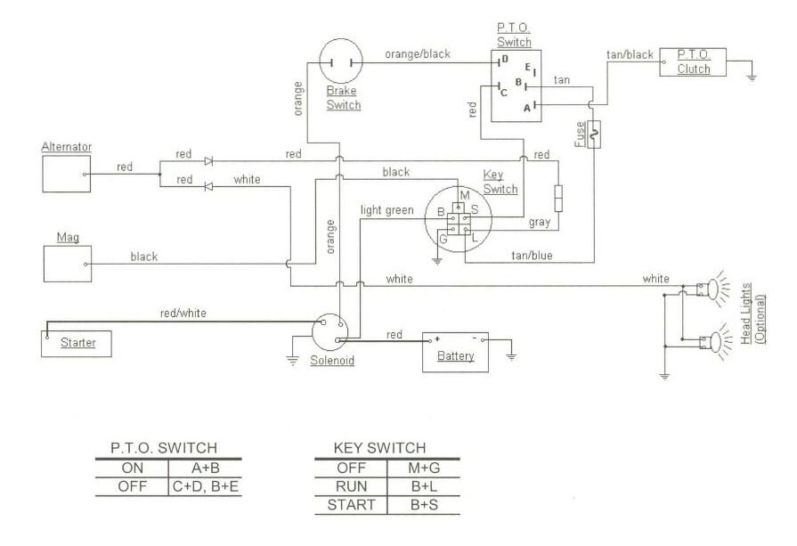Wiring Diagram For Cub Cadet Lt1050