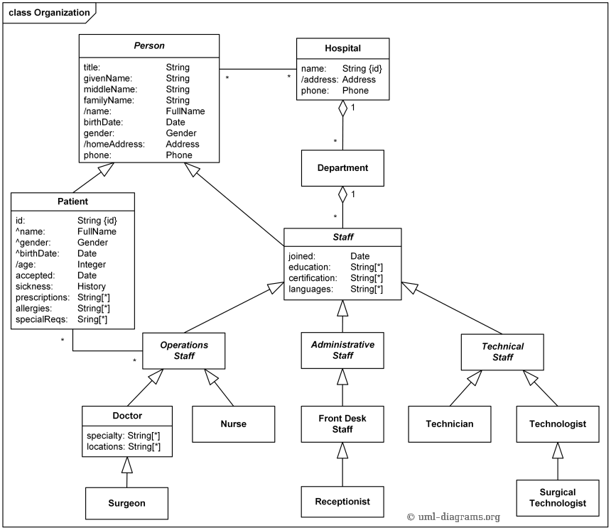 Wiring Diagram For Dutchmen Voltage