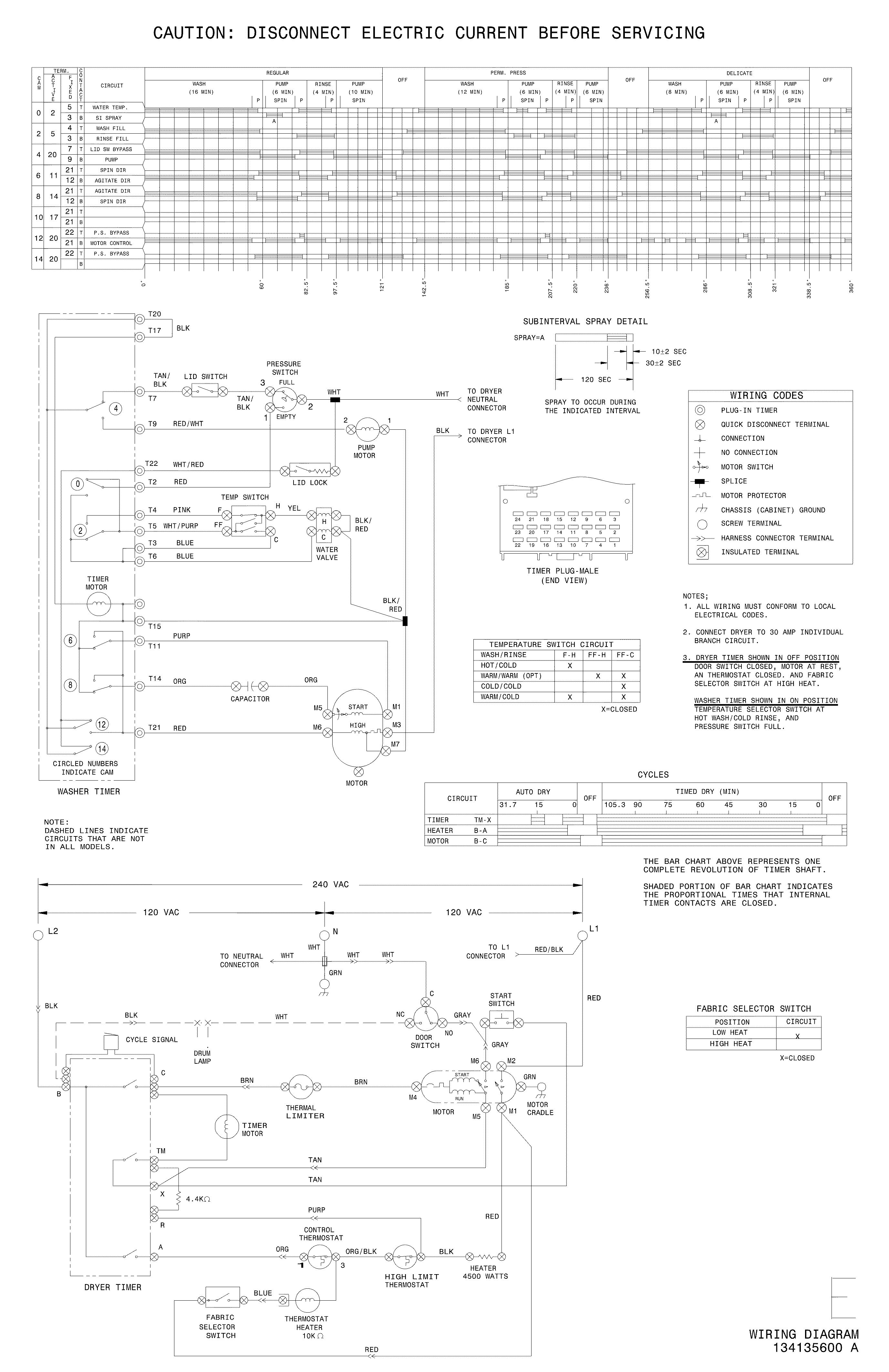 Frigidaire Dryer Wiring Instructions