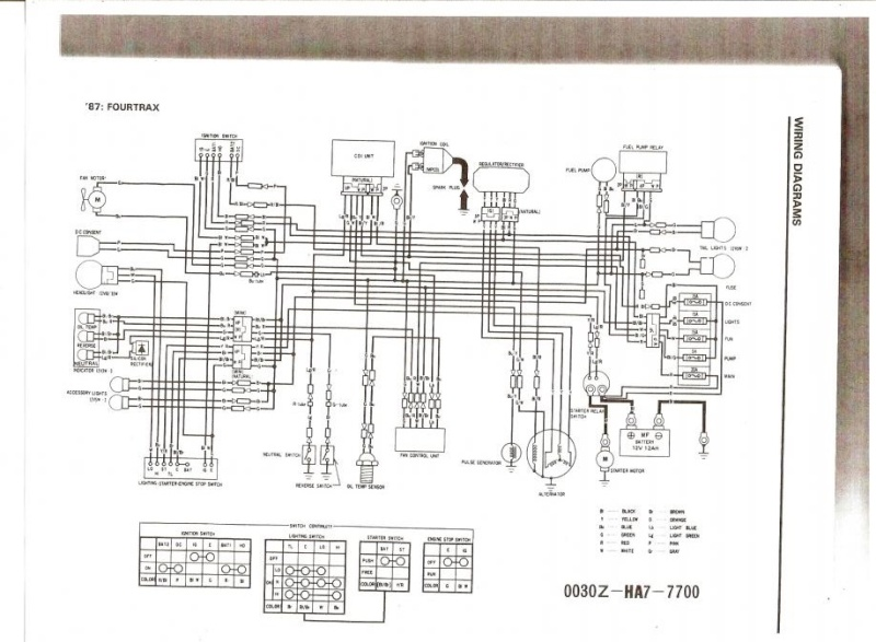 Wiring Diagram For Honda Trx400fw A