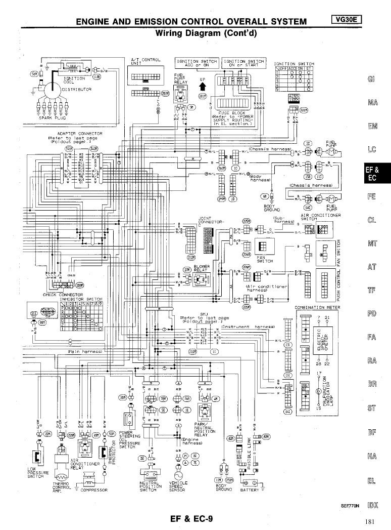 1992 Nissan Pathfinder Wiring Diagram Wiring Diagram Instruct Instruct Cfcarsnoleggio It