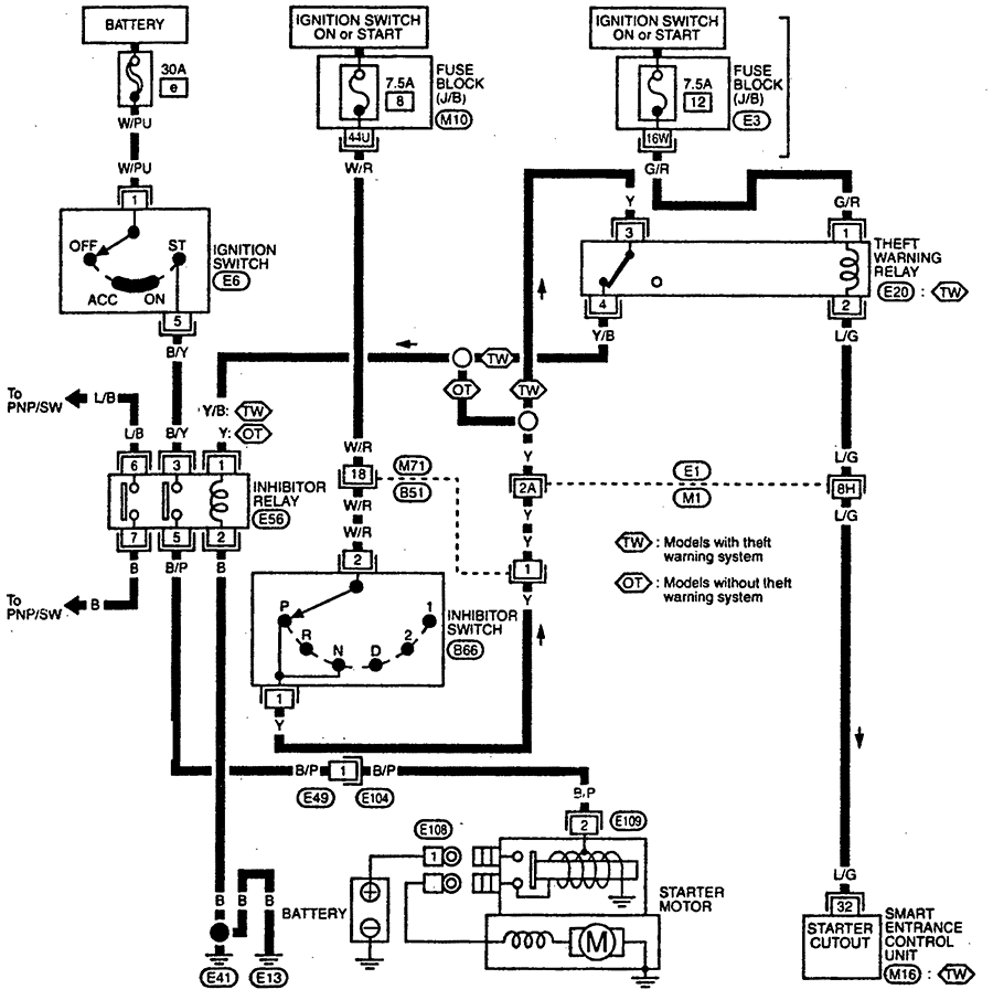 Wiring Diagram For Ignition Switch Wires On A 1992 Nissan