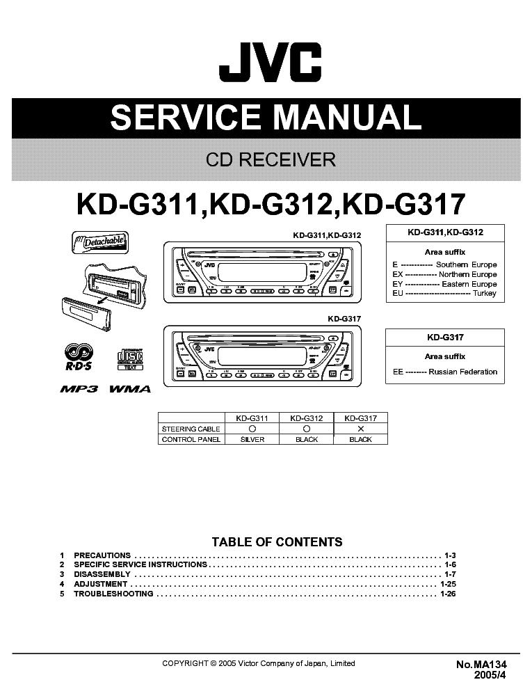 Jvc Kd-Sr85Bt Wiring Harness Diagram from wiringall.com