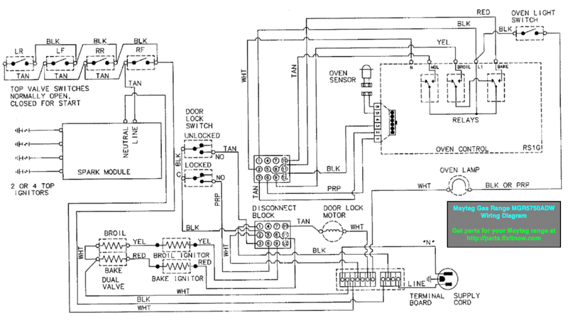 Wiring Diagram For Maytag Neptune Dryer