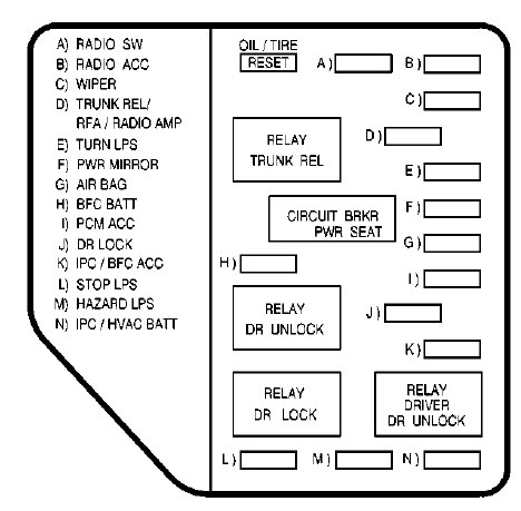 Wiring Diagram For The Horn Relay On A 2002 Oldsmobile Intrigue