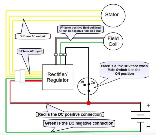 Wiring Diagram For Tohatsu Charge Rectifier